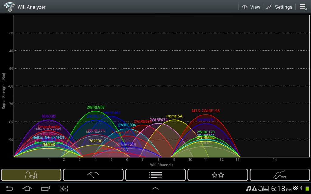 Wifi-analyzer-for-Android